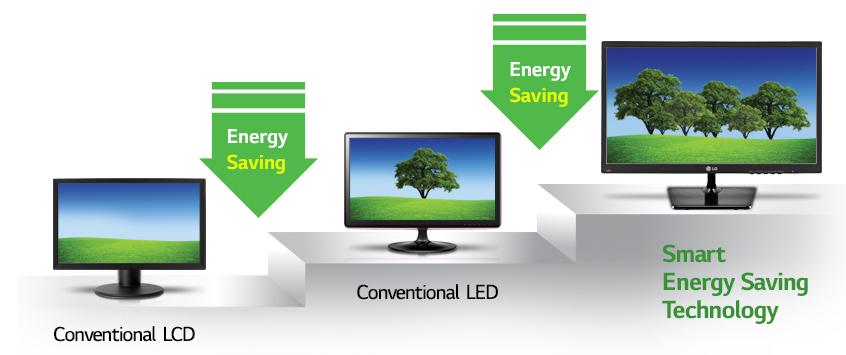 LG_Electronics-lg-monitor-M37-feature-img-detail_Smart-Energy-Saving